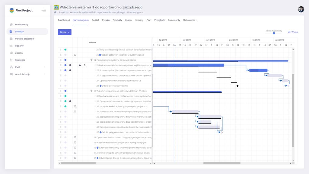 Gantt - Zarządzanie Projektem