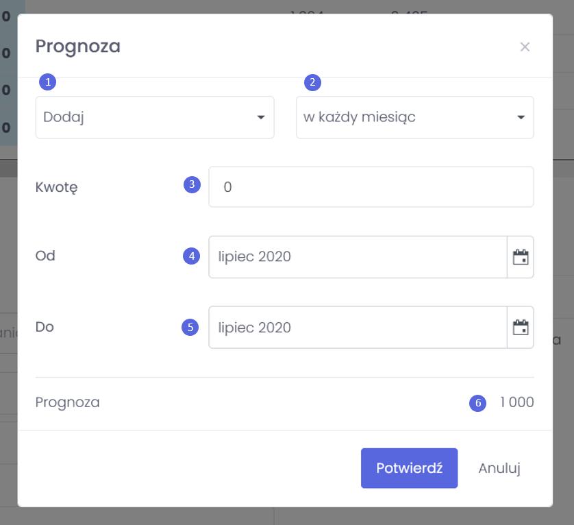 Określanie parametrów dla wprowadzanej prognozy - zarządzanie budżetem projektowym we FlexiProject - blog o zarządzaniu