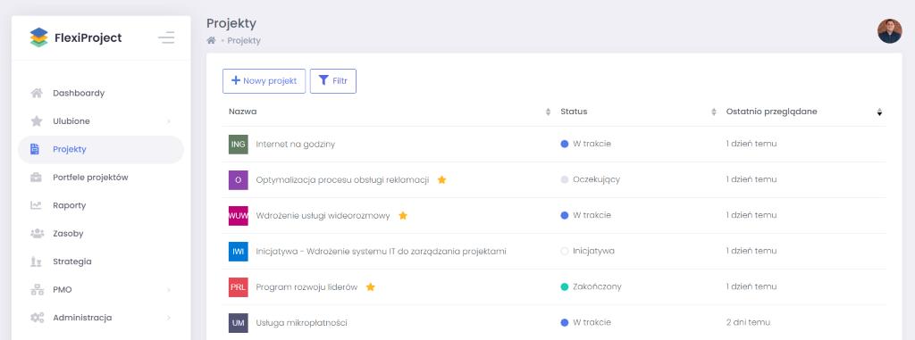 Projekty - tworzenie nowego projektu - blog o zarządzaniu projektami