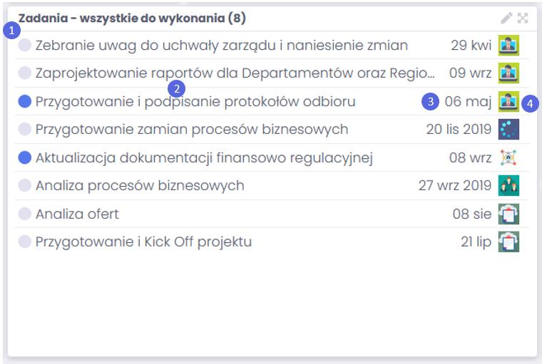 Znajdowanie przypisanych zadań - rzeczy i zadania do wykonania w widoku FlexiProject - blog o zarządzaniu projektami