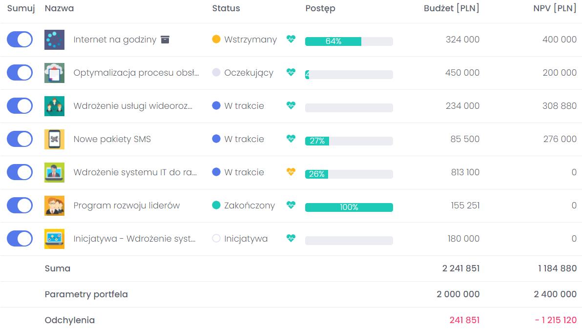 Grupowanie projektów w portfele projektów FlexiProject