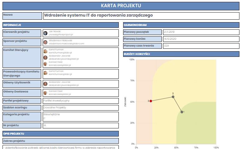 Przykład karty projektu stworzonej w programie FlexiProject