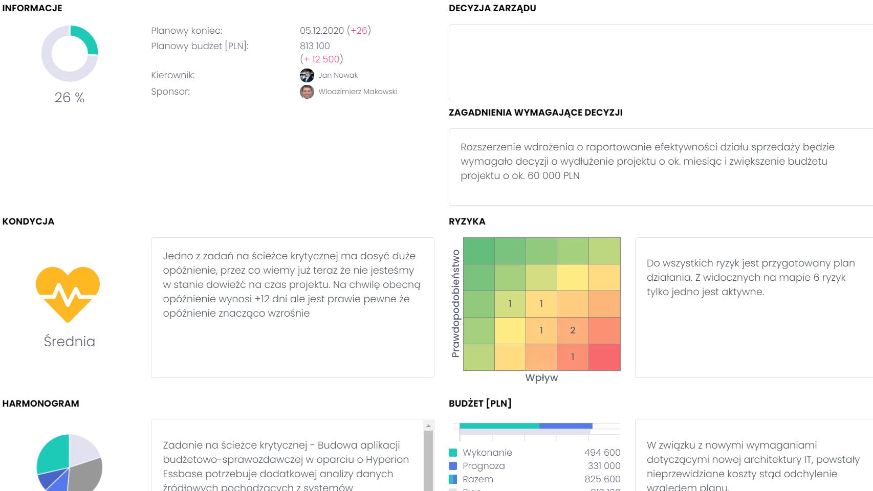 Organizowanie dla Zarządu cyklicznych i automatycznych przeglądów projektowych FlexiProject
