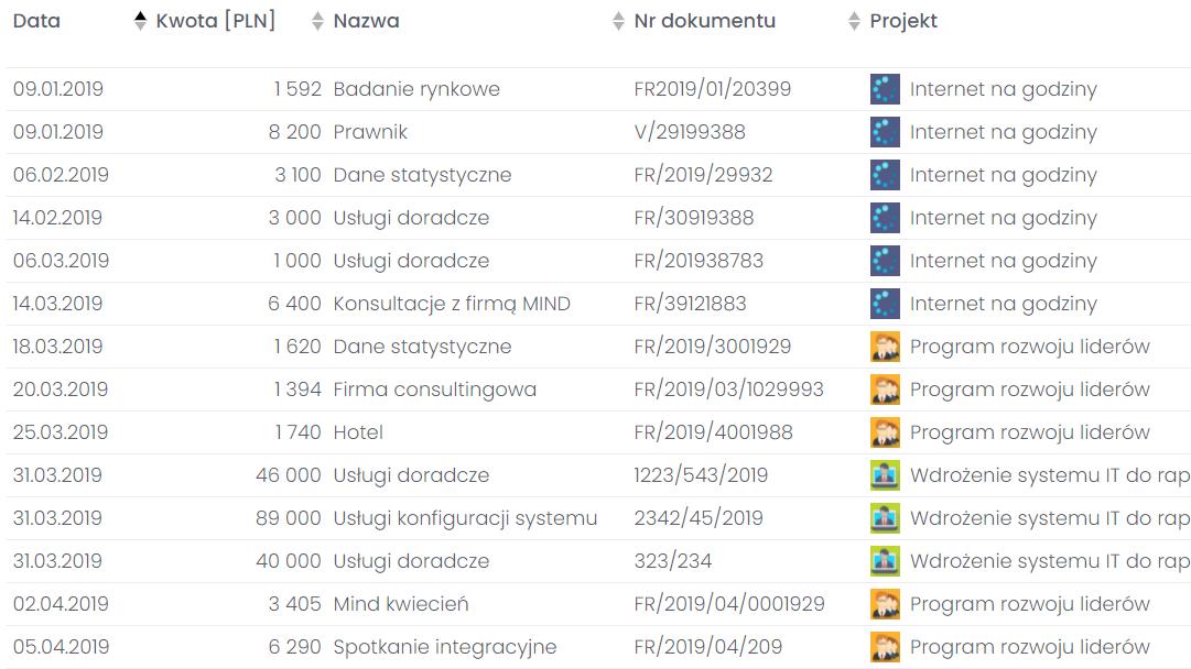 Projektowanie dowolnych projektów FlexiProject