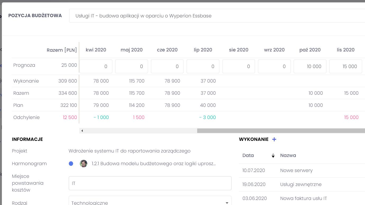 Tworzenie prognozy wydatków projektu FlexiProject