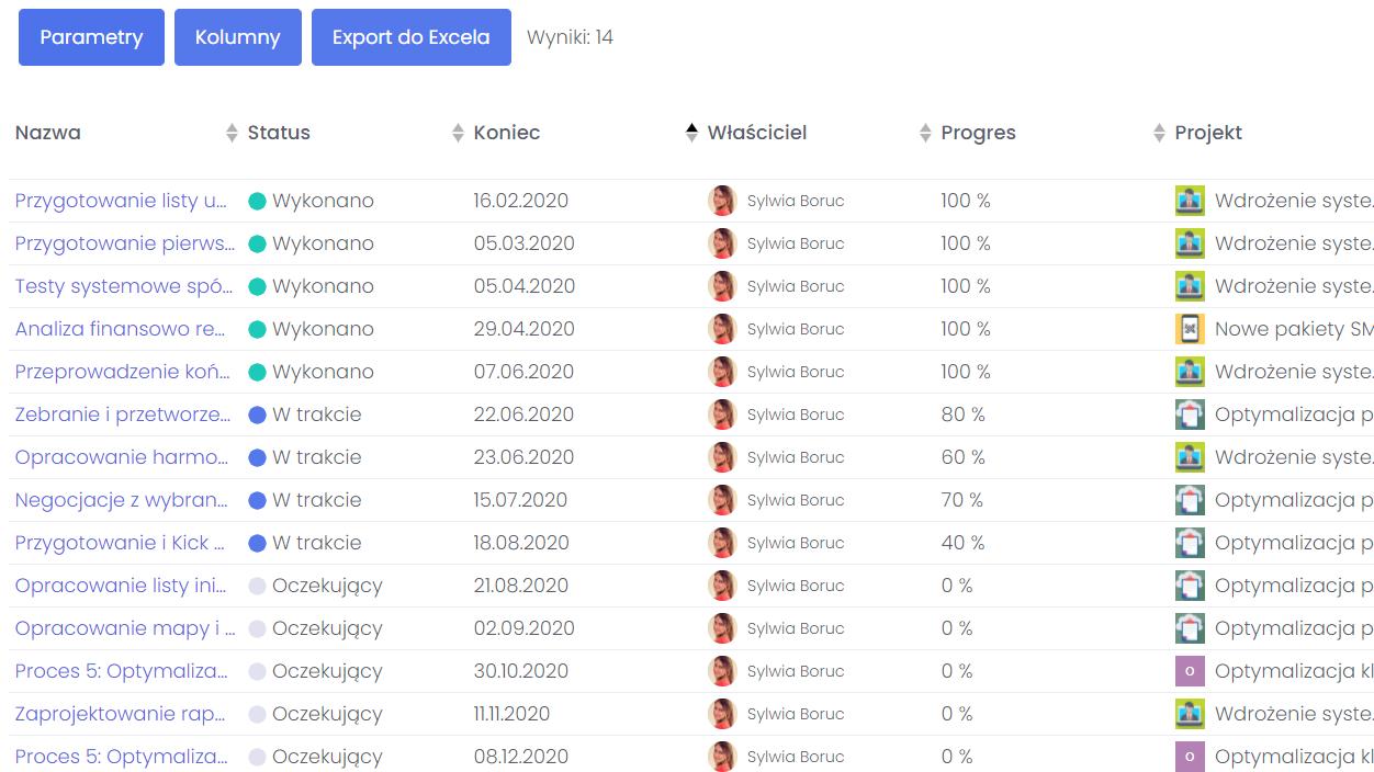 Tworzenie raportów postępu prac poszczególnych pracowników FlexiProject