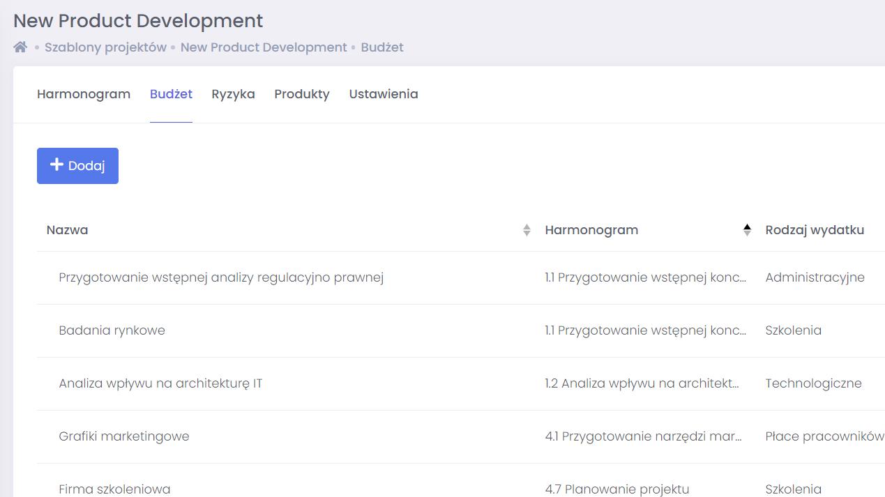 Tworzenie struktury budżetu FlexiProject