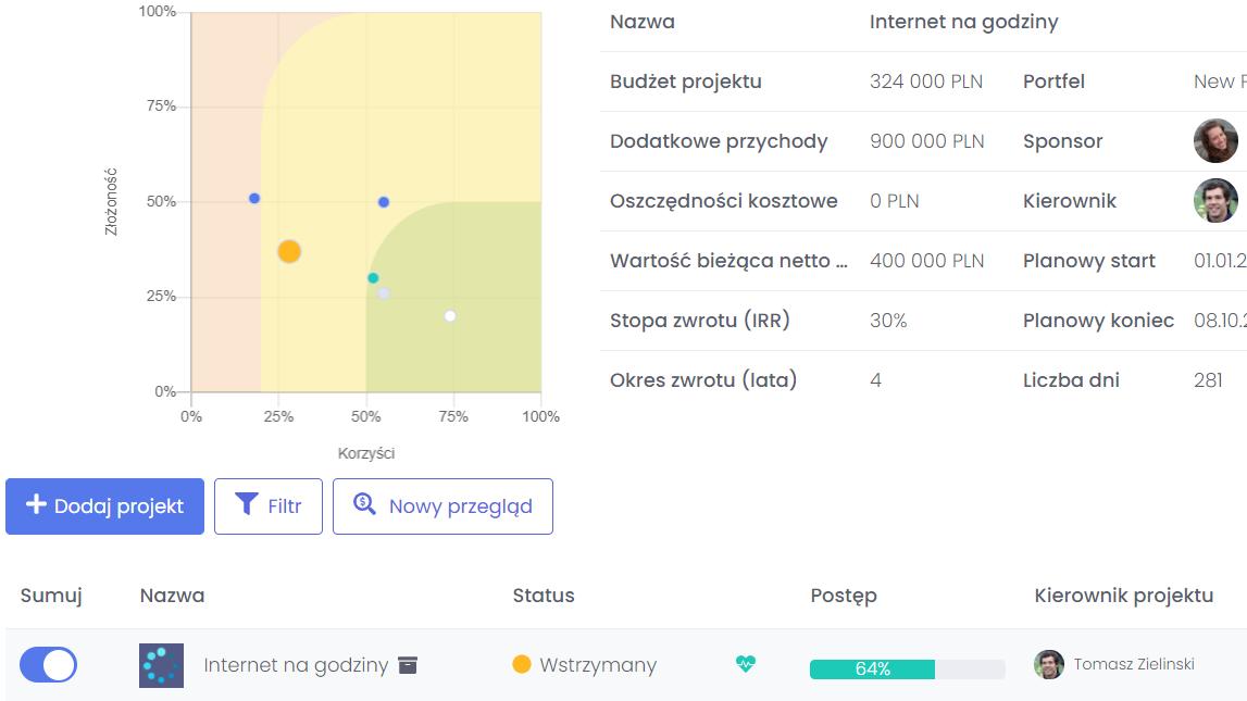 Wybieranie najlepszych projektów FlexiProject