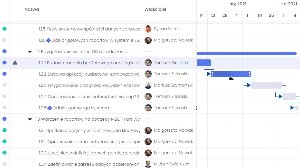 Zarządzanie ryzykiem z poziomu harmonogramu FlexiProject