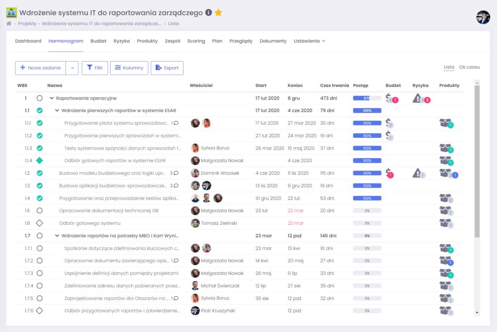 lista_zadań_projektowych_widoczoczna_w_systemie_FlexiProject
